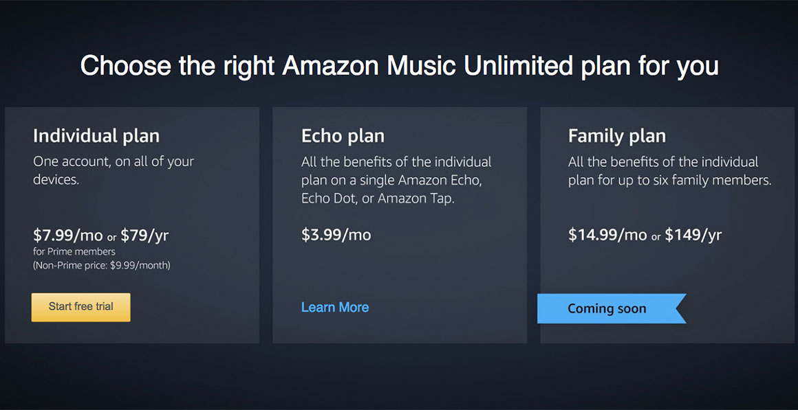 Amazon Music Unlimited Plan