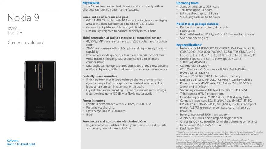 Полные характеристики Nokia 9