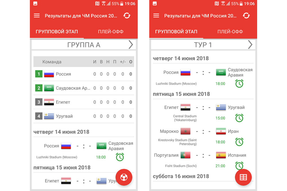 Результаты для Чемпионата мира Россия 2018