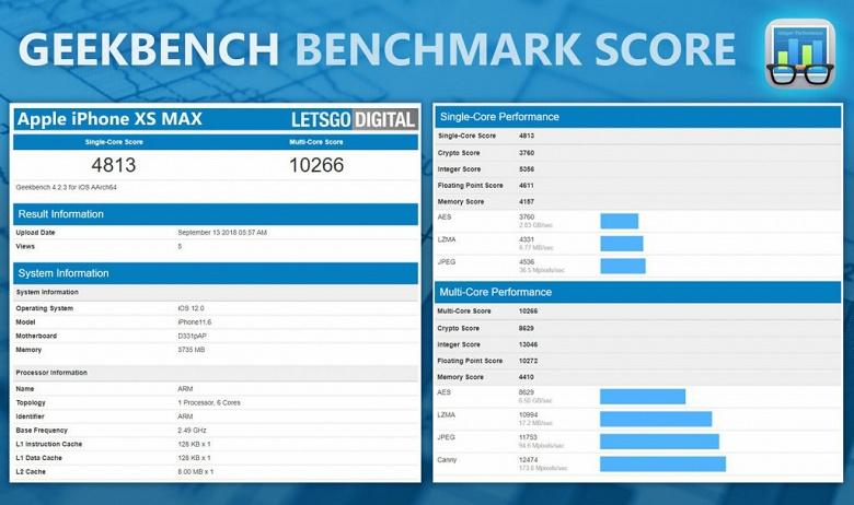 Тест iPhone Xs Max в Geekbench