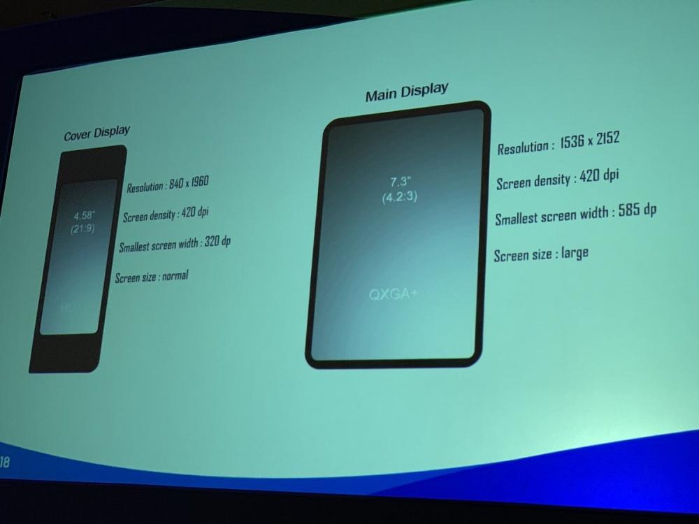 Гибкий смартфон Samsung характеристики