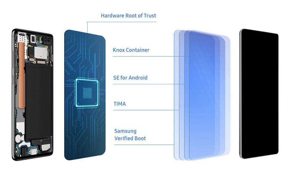 Сканер отпечатков в Samsung Galaxy S10 Plus
