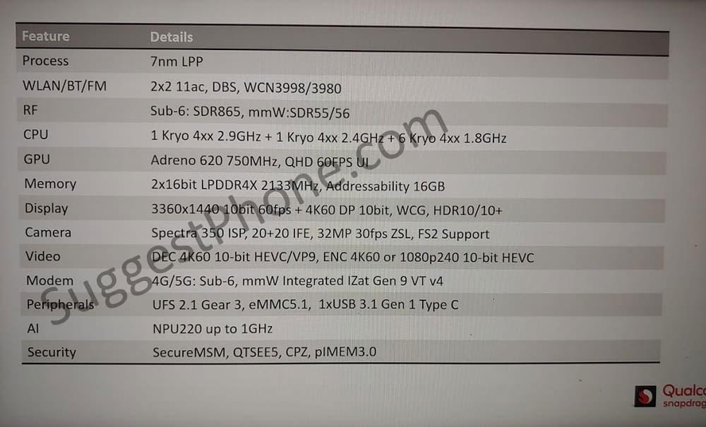 Snapdragon 735 характеристики
