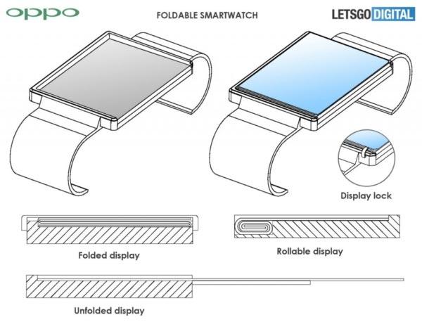 Патент на умные часы Oppo