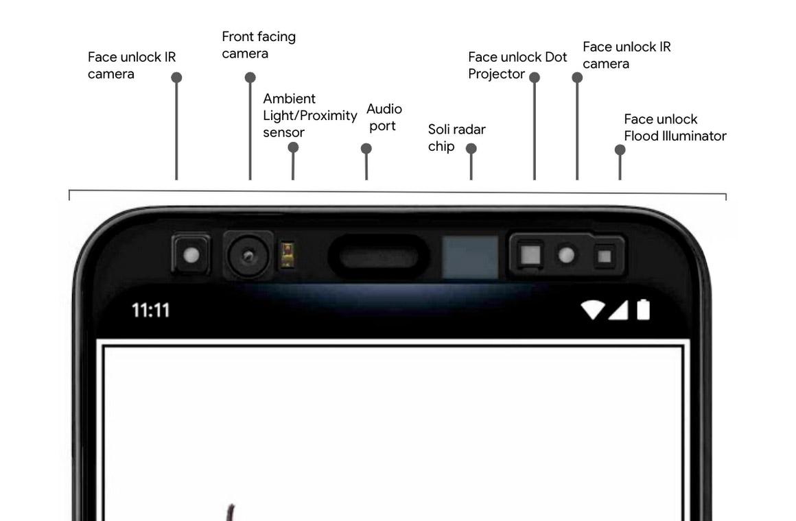 pixel 4 face unlock system