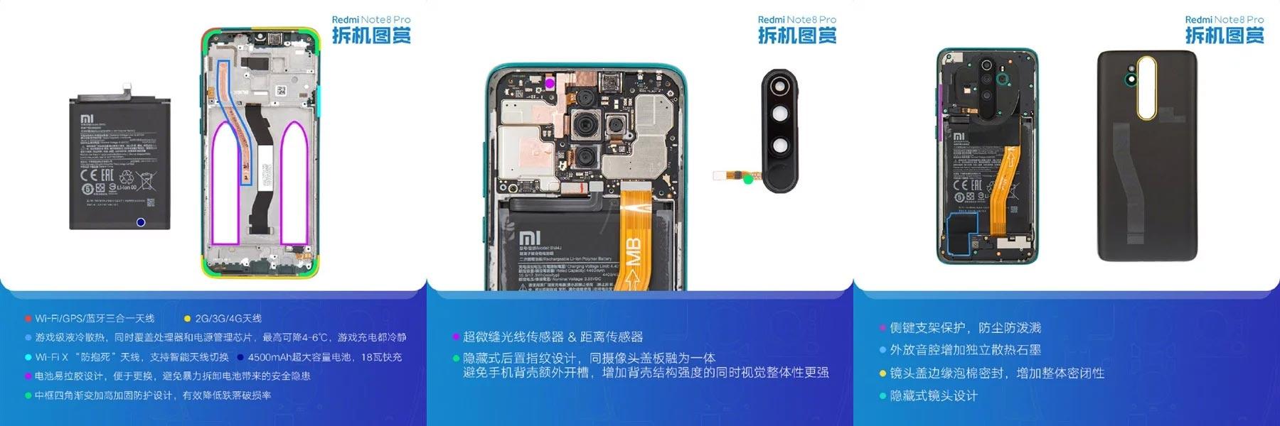 Redmi Note 8 Pro разборка