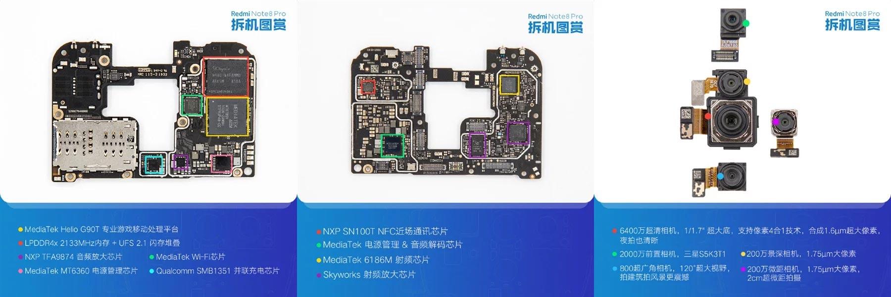 Разобранный Redmi Note 8 Pro