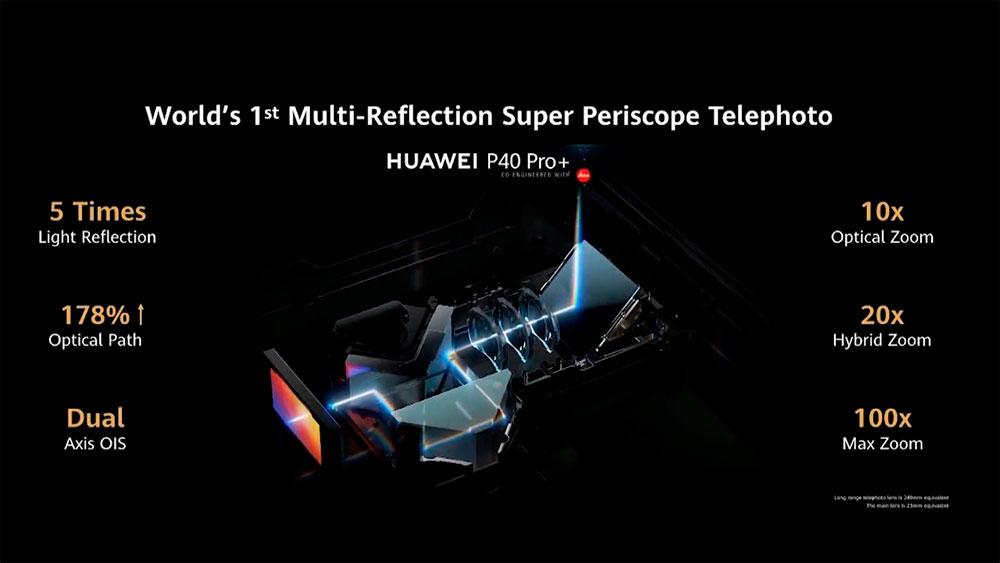 Камера в смартфоне Huawei P40 Pro