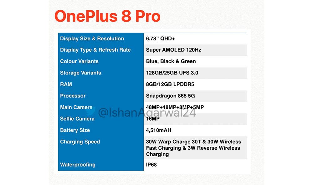 OnePlus 8 Pro Specs