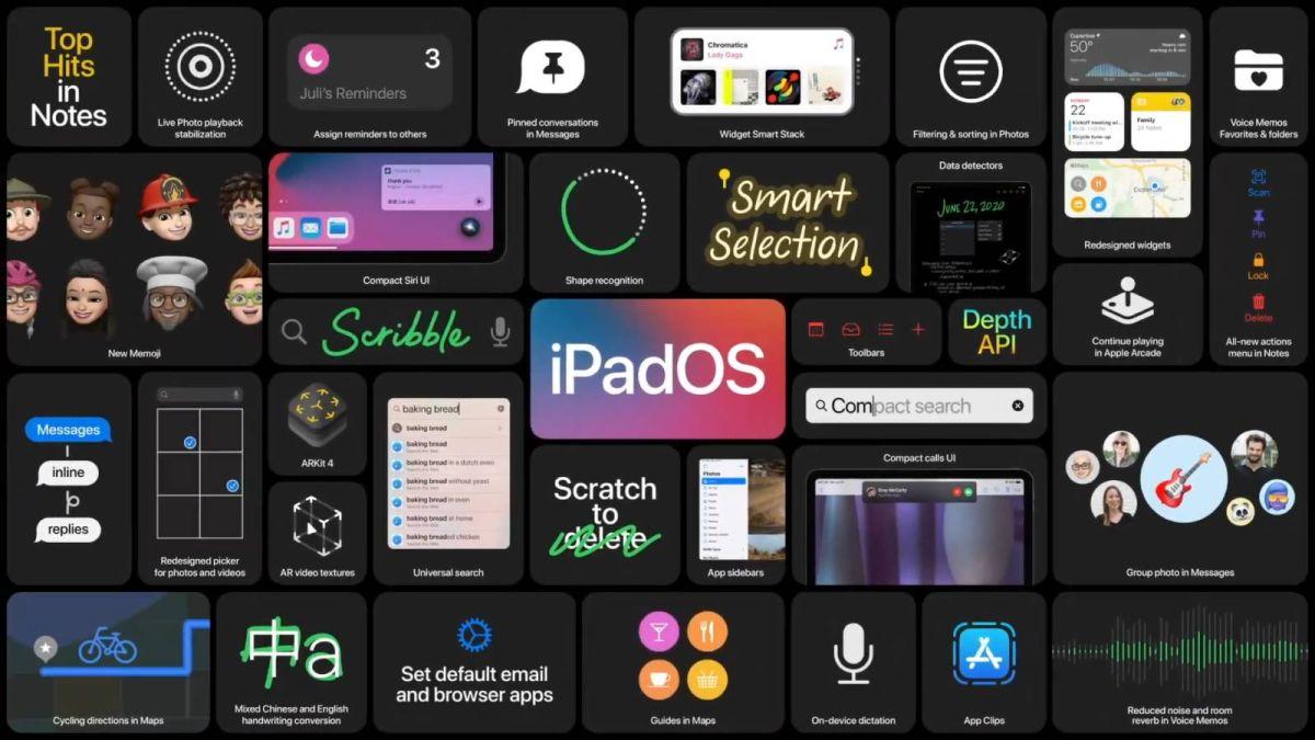 iPadOS 14 нововведения