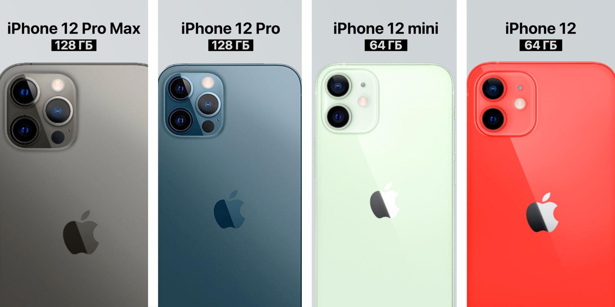 iPhone 12 память