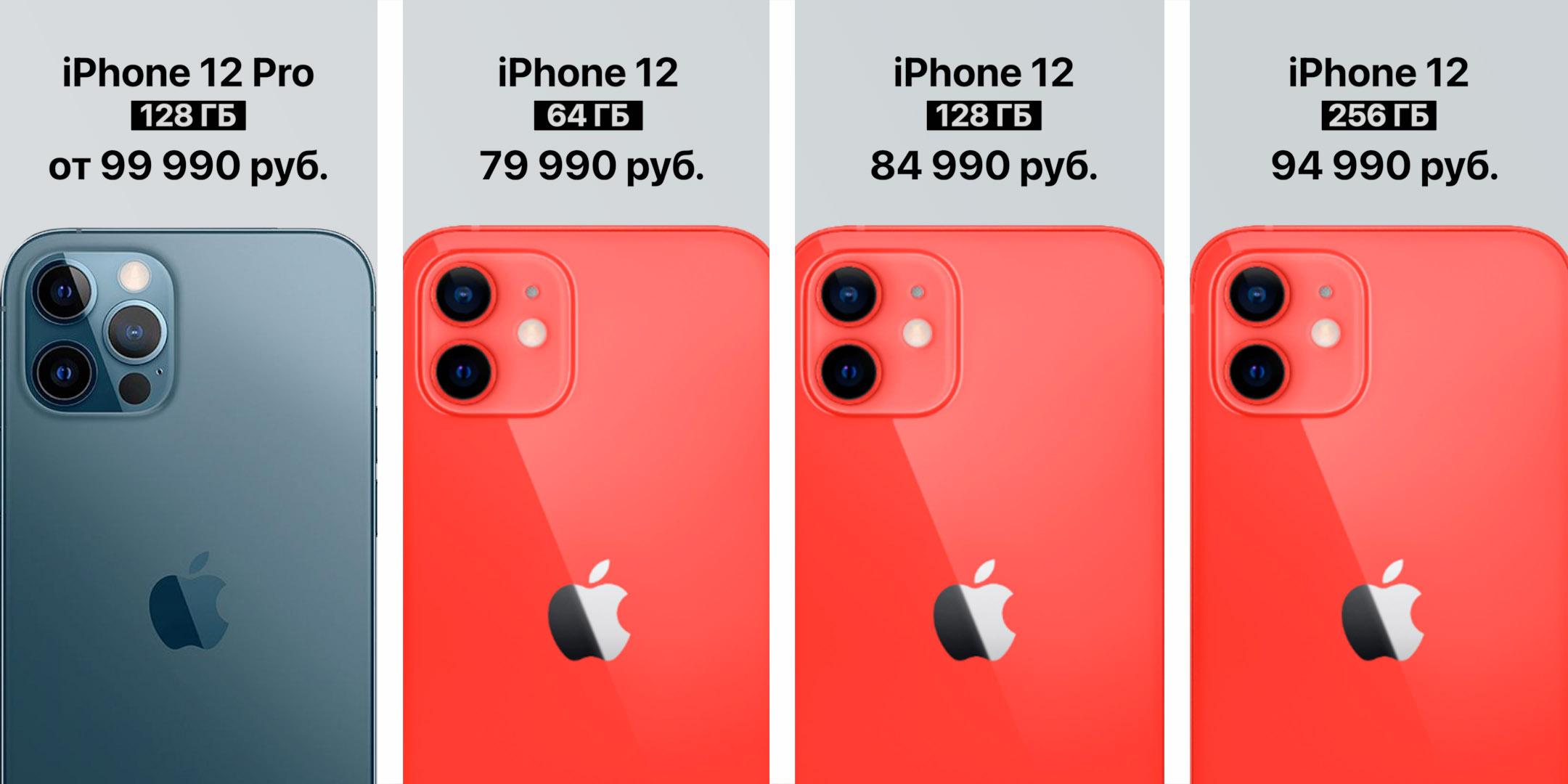 iPhone 12 и iPhone 12 Pro цены