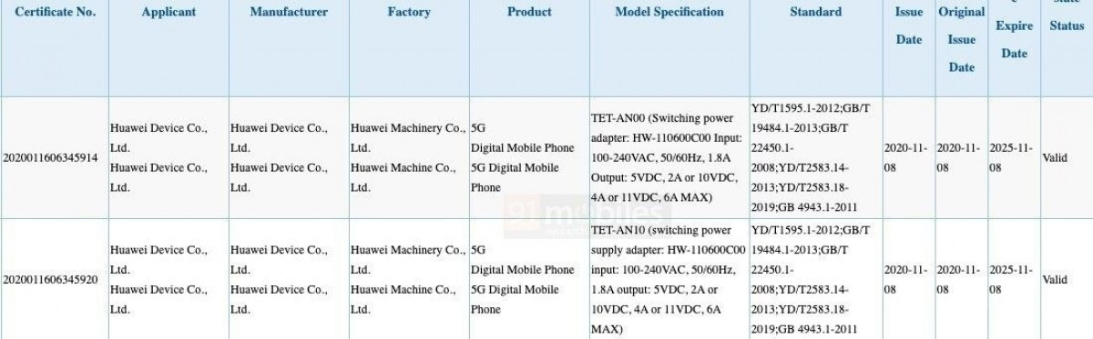 Huawei Mate X2 сертификация